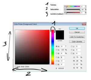 Palette chromatique